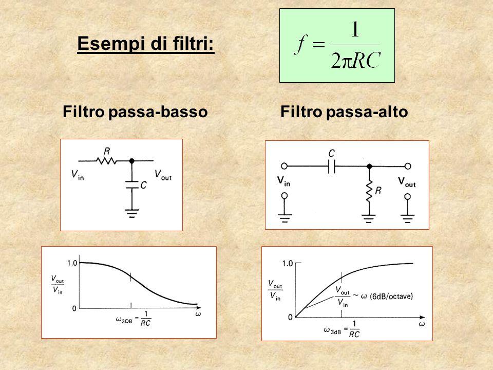 Esempi di filtri: Filtro passa-basso Filtro passa-alto