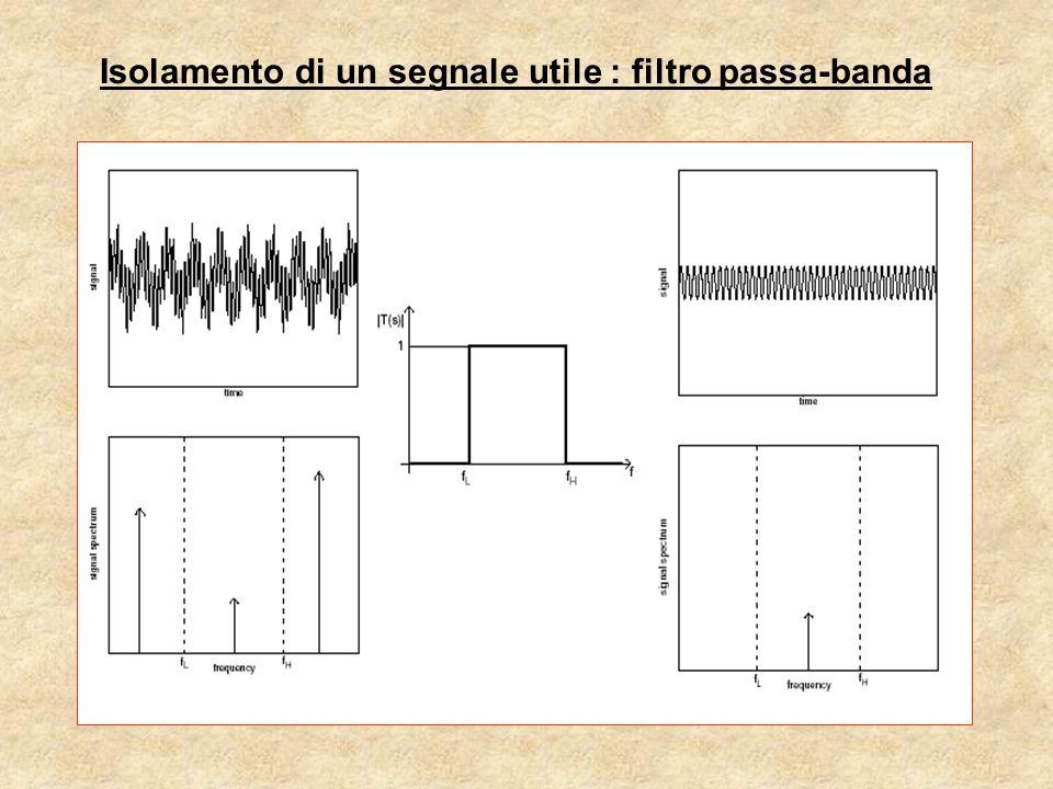 Isolamento di un segnale utile : filtro passa-banda