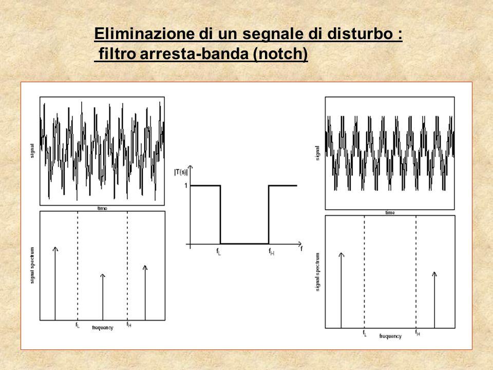 Eliminazione di un segnale di disturbo :