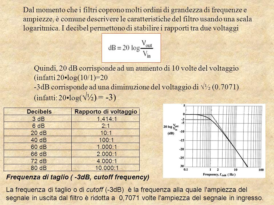 Quindi, 20 dB corrisponde ad un aumento di 10 volte del voltaggio