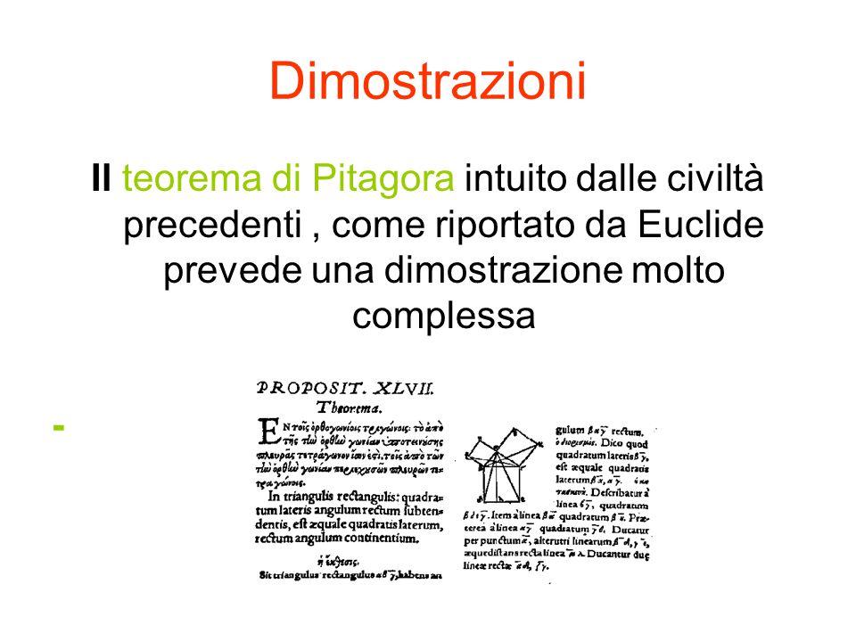 Dimostrazioni Il teorema di Pitagora intuito dalle civiltà precedenti , come riportato da Euclide prevede una dimostrazione molto complessa.