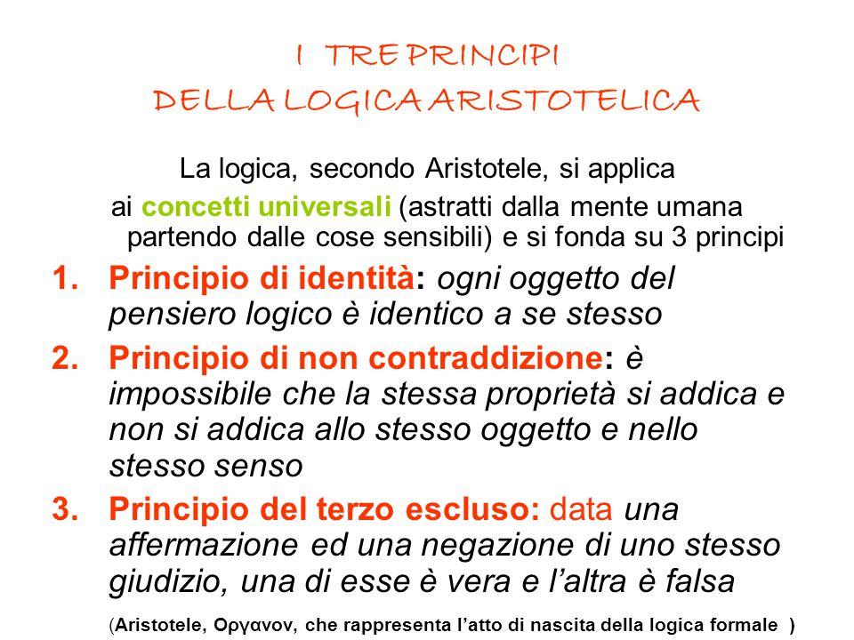 I TRE PRINCIPI DELLA LOGICA ARISTOTELICA