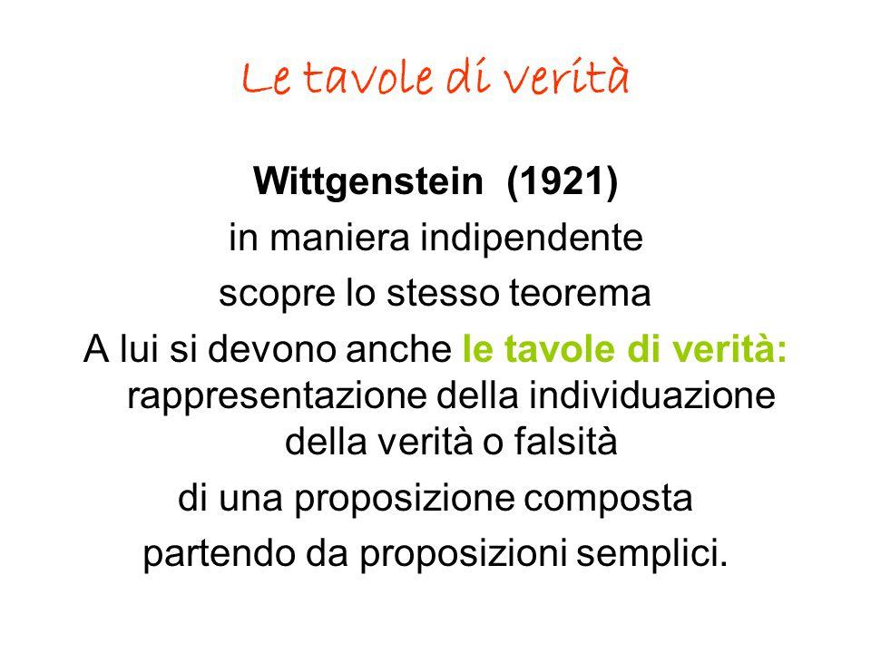 Le tavole di verità Wittgenstein (1921) in maniera indipendente