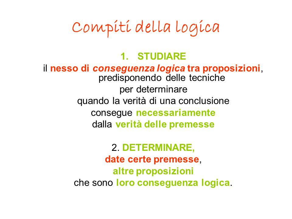 Compiti della logica STUDIARE