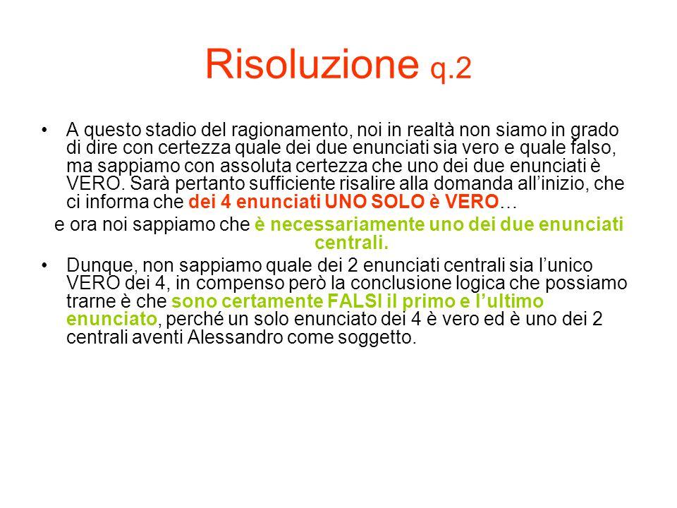 Risoluzione q.2