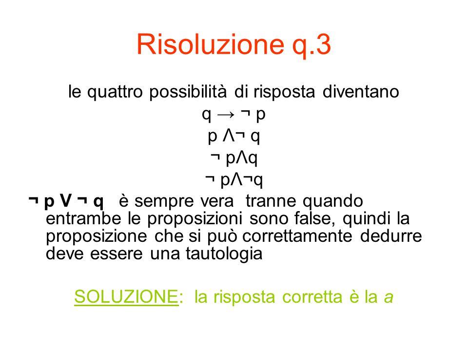 Risoluzione q.3 le quattro possibilità di risposta diventano q → ¬ p