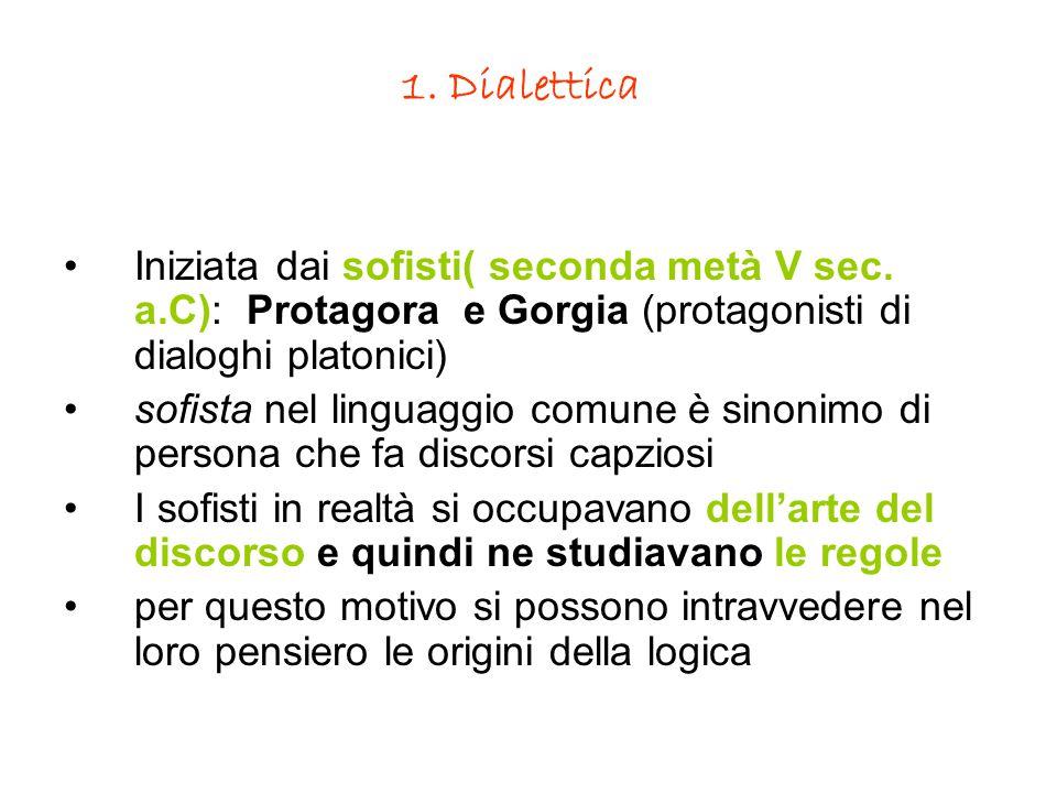 1. Dialettica Iniziata dai sofisti( seconda metà V sec. a.C): Protagora e Gorgia (protagonisti di dialoghi platonici)