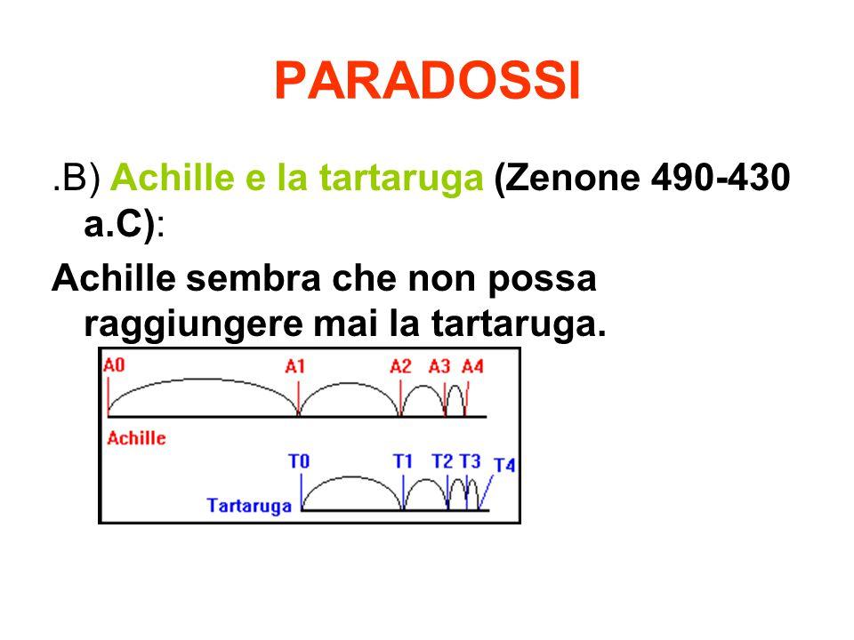 PARADOSSI .B) Achille e la tartaruga (Zenone 490-430 a.C):