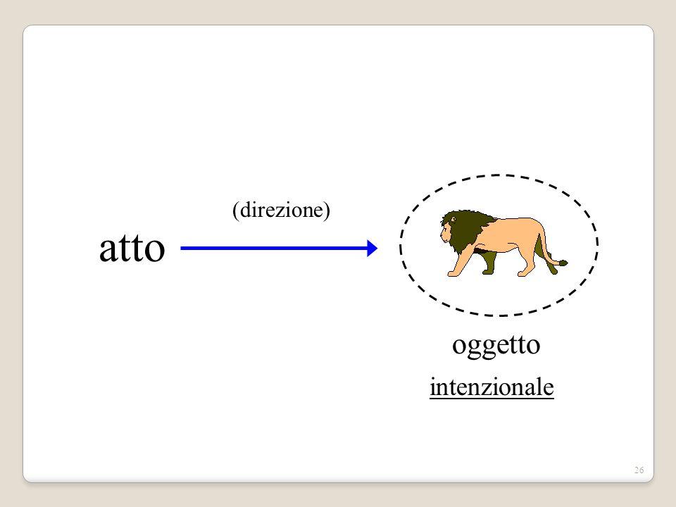 (direzione) atto oggetto intenzionale