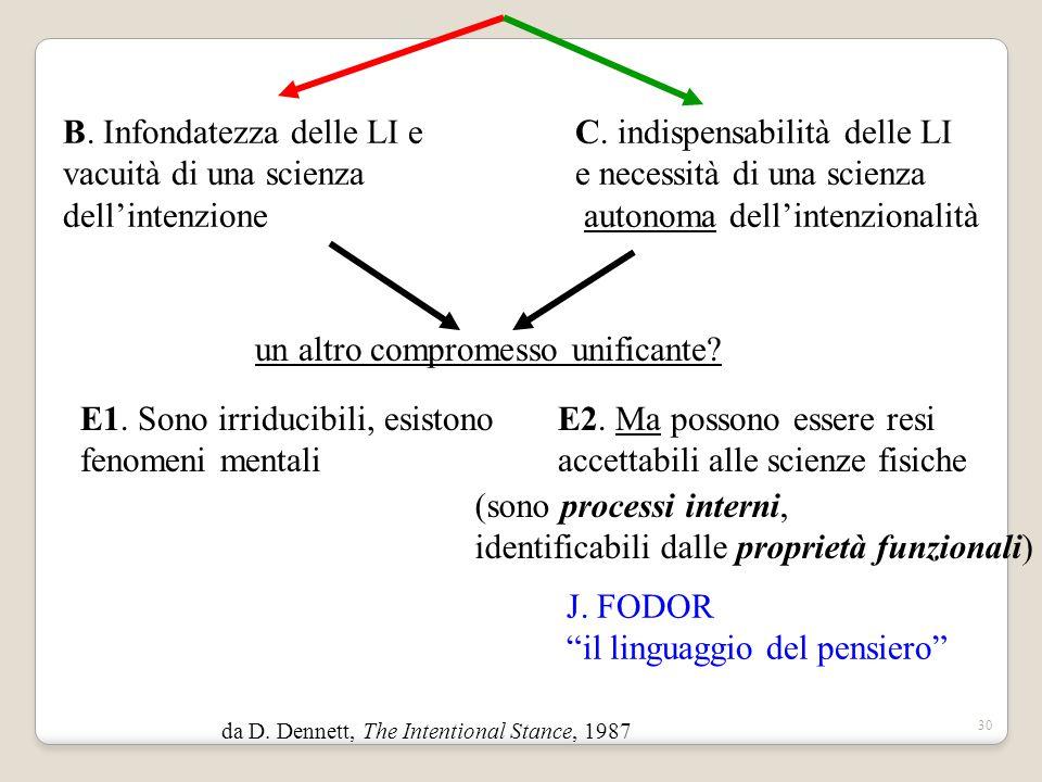 B. Infondatezza delle LI e vacuità di una scienza dell'intenzione