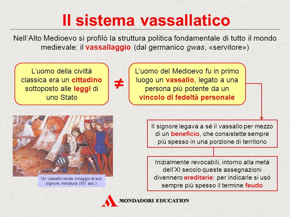 Il sistema vassallatico