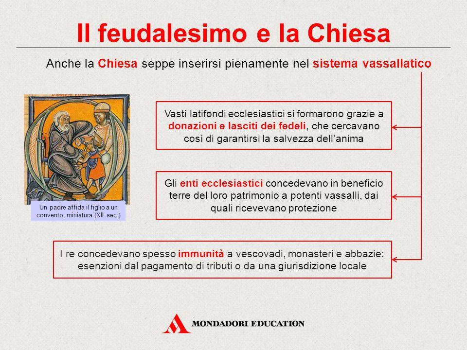 Il feudalesimo e la Chiesa