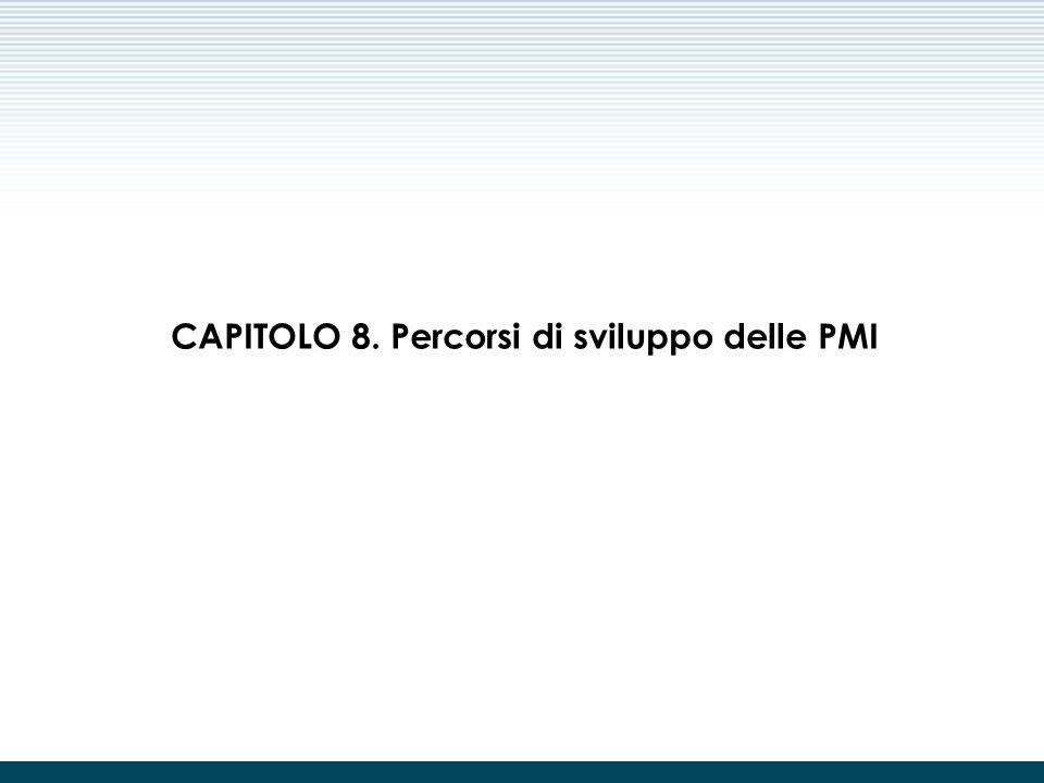 Italia: il paese delle piccole imprese
