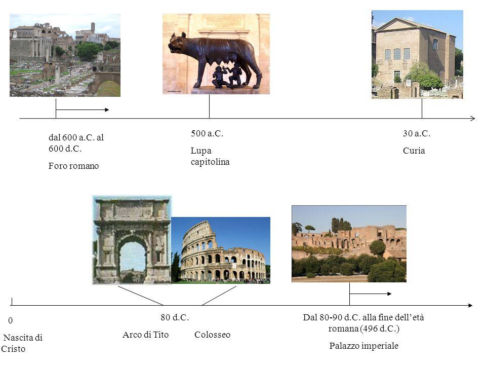 Dal 80-90 d.C. alla fine dell'età romana (496 d.C.)