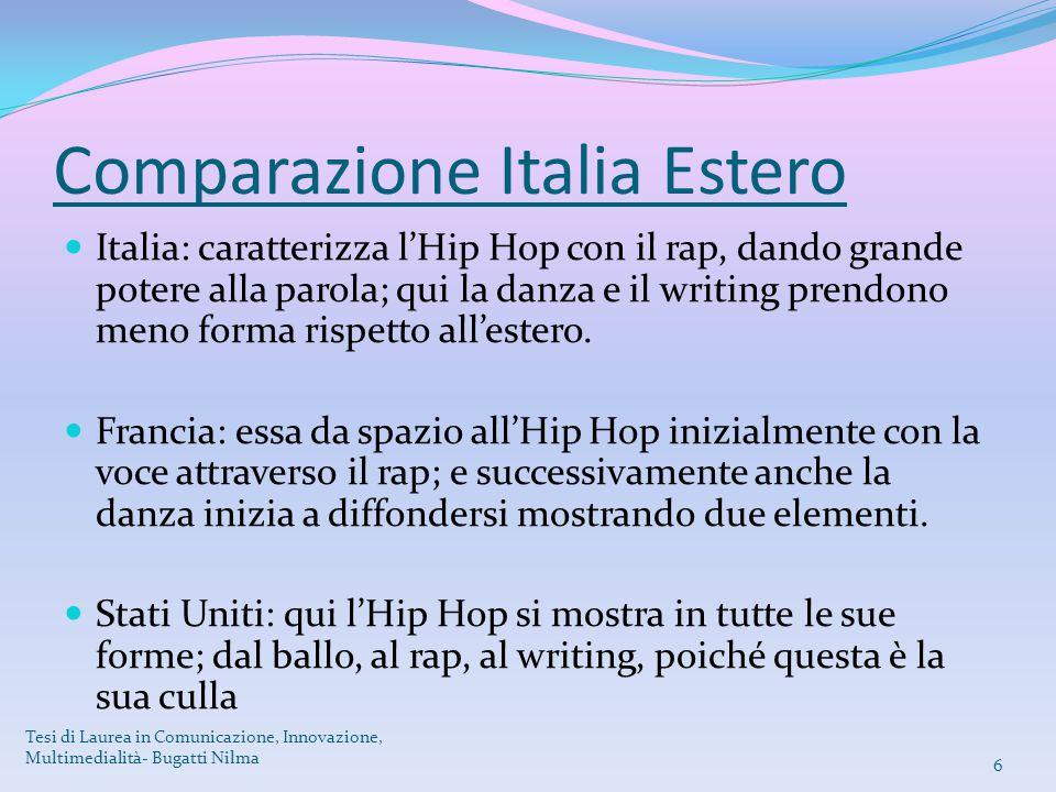 Comparazione Italia Estero