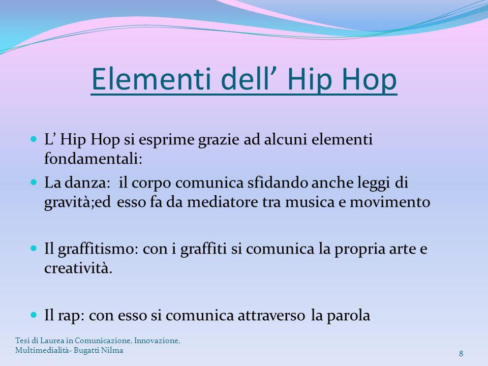 Elementi dell' Hip Hop L' Hip Hop si esprime grazie ad alcuni elementi fondamentali: