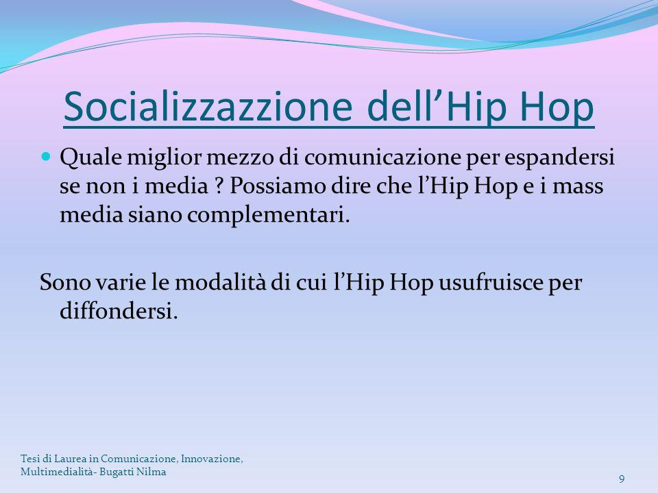 Socializzazzione dell'Hip Hop