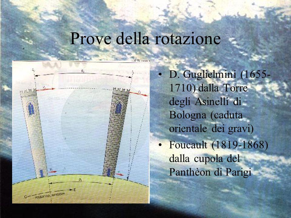 Prove della rotazione D. Guglielmini (1655-1710) dalla Torre degli Asinelli di Bologna (caduta orientale dei gravi)