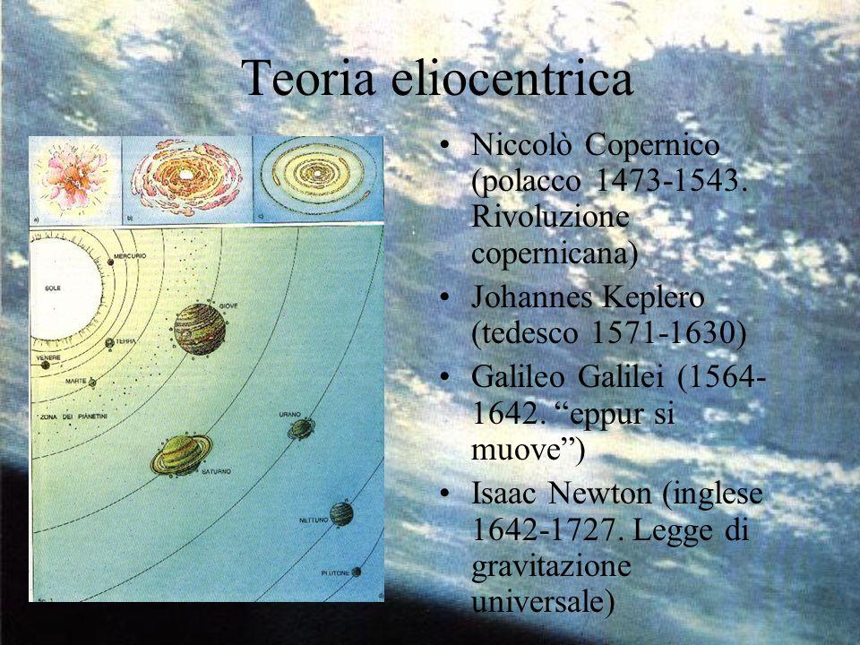 Teoria eliocentrica Niccolò Copernico (polacco 1473-1543. Rivoluzione copernicana) Johannes Keplero (tedesco 1571-1630)