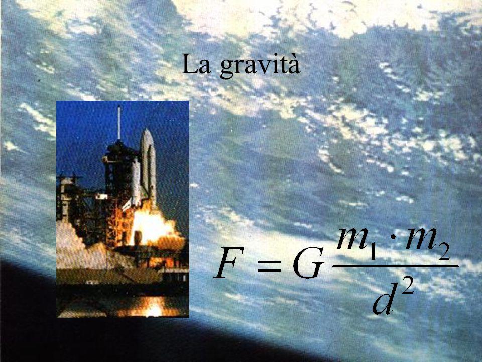 La gravità