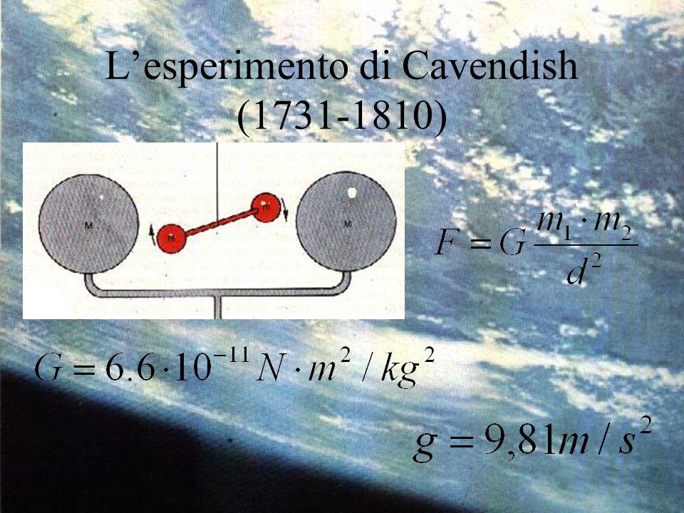 L'esperimento di Cavendish (1731-1810)