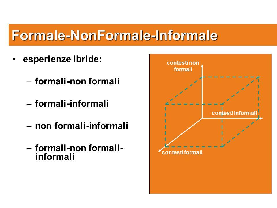 Formale-NonFormale-Informale