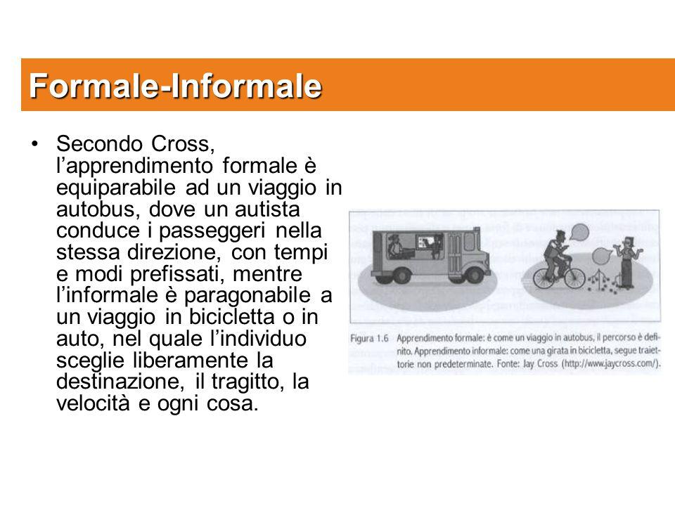 Formale-Informale