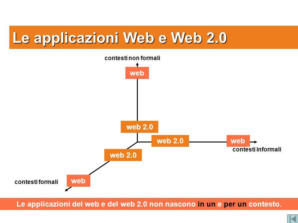 Le applicazioni Web e Web 2.0