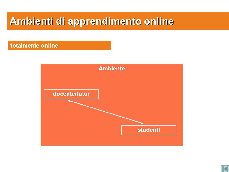 Ambienti di apprendimento online