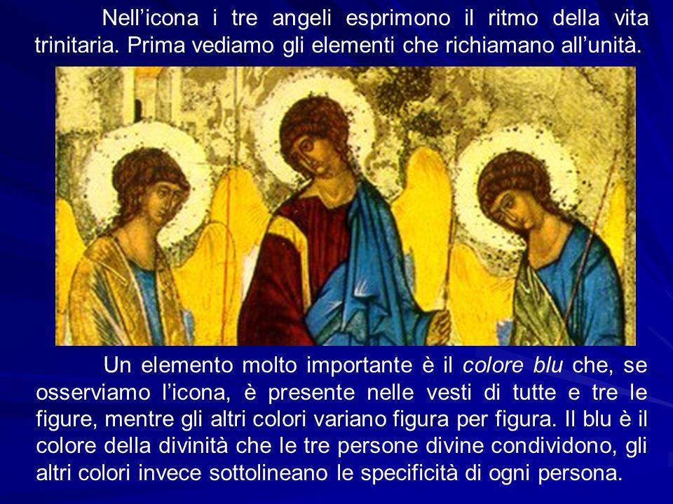 Nell'icona i tre angeli esprimono il ritmo della vita trinitaria
