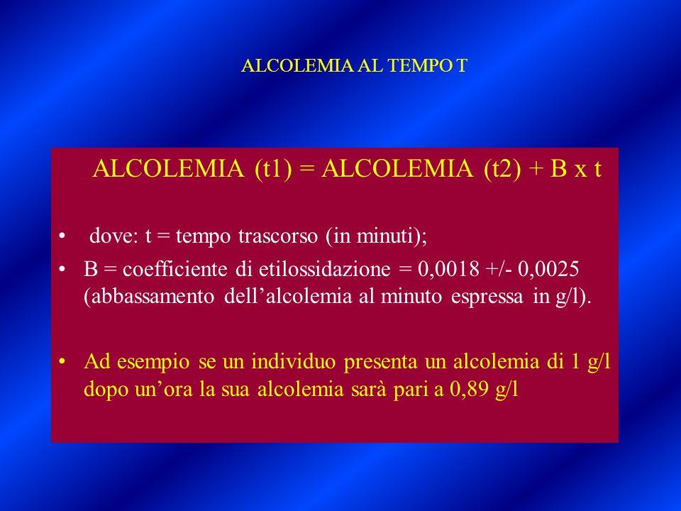 ALCOLEMIA (t1) = ALCOLEMIA (t2) + B x t