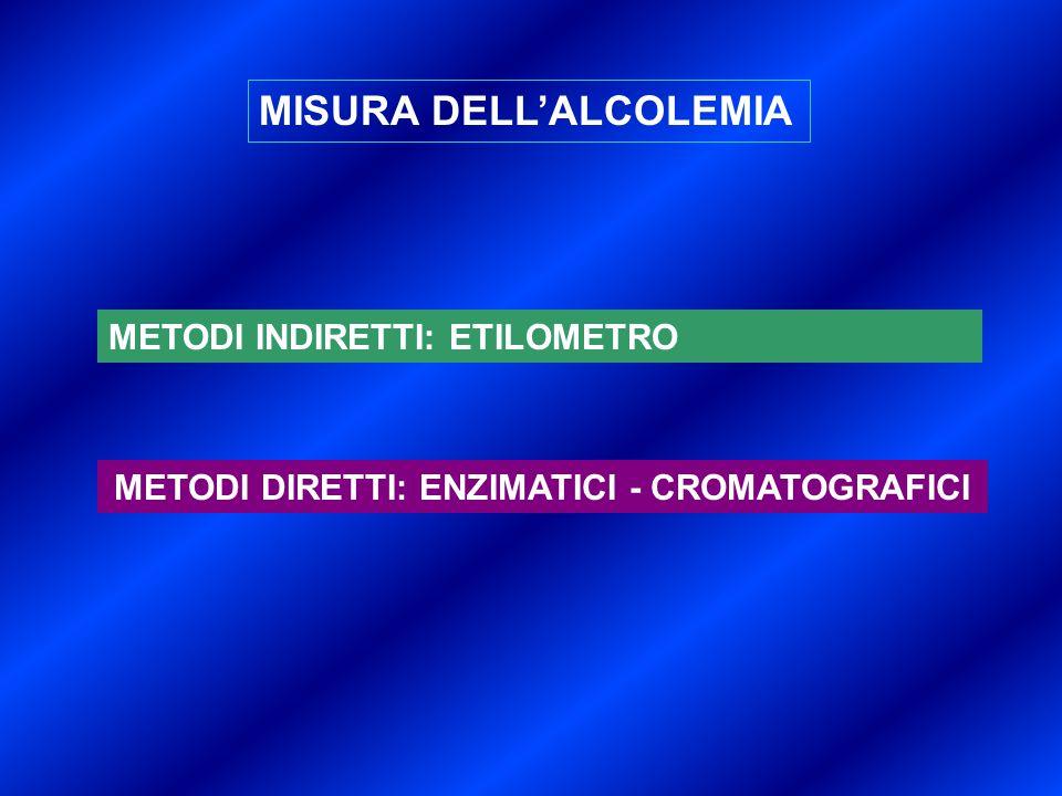 METODI DIRETTI: ENZIMATICI - CROMATOGRAFICI