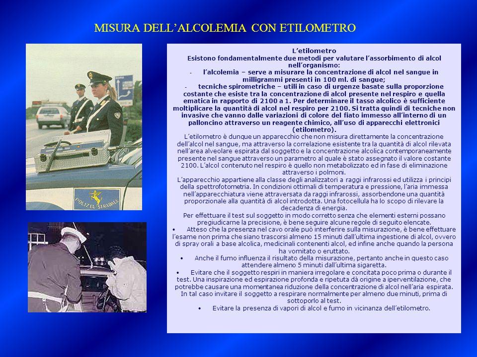 MISURA DELL'ALCOLEMIA CON ETILOMETRO