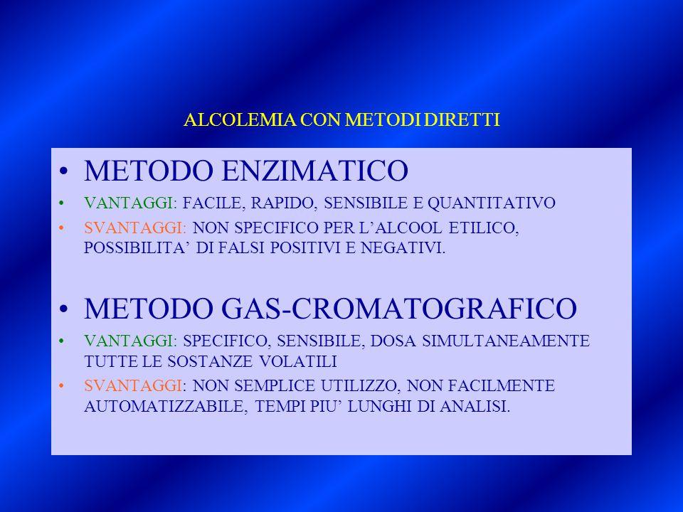 ALCOLEMIA CON METODI DIRETTI
