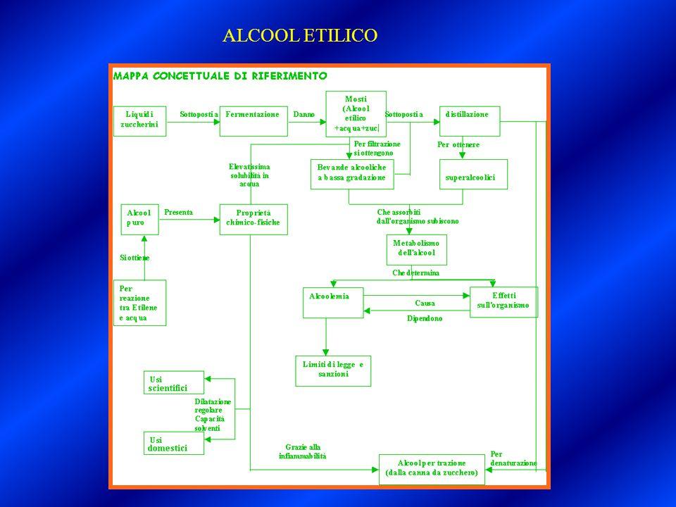 ALCOOL ETILICO