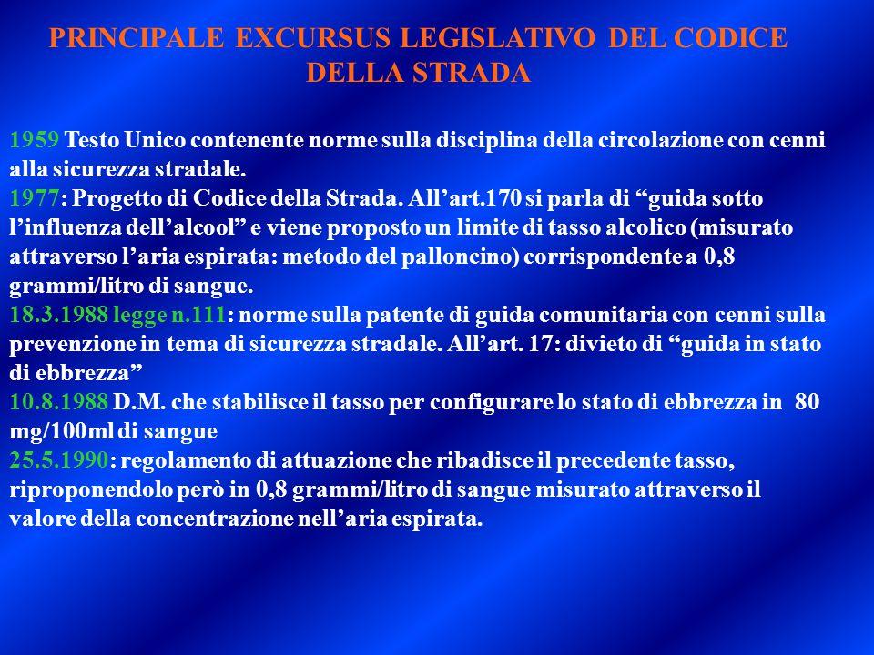 PRINCIPALE EXCURSUS LEGISLATIVO DEL CODICE DELLA STRADA
