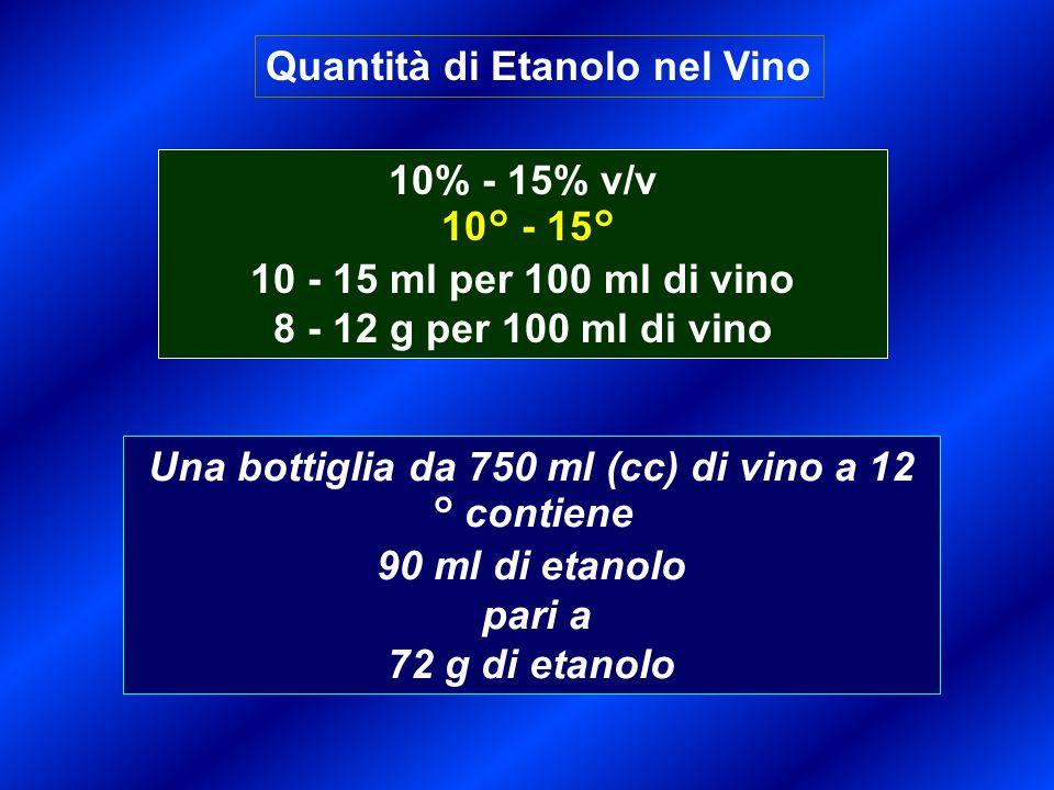 Una bottiglia da 750 ml (cc) di vino a 12 ° contiene