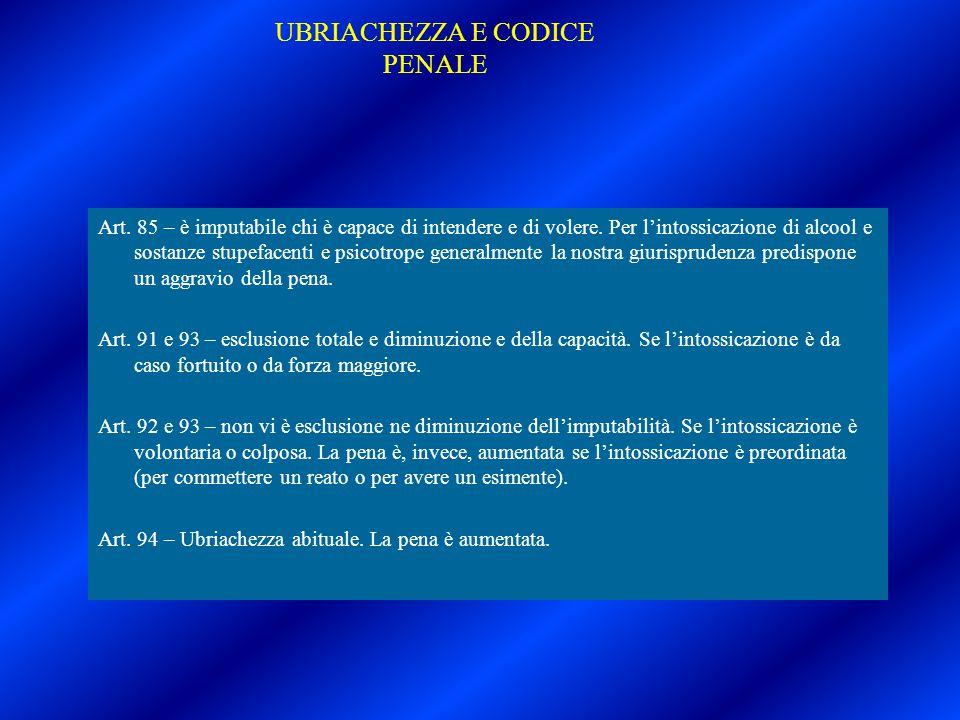 UBRIACHEZZA E CODICE PENALE