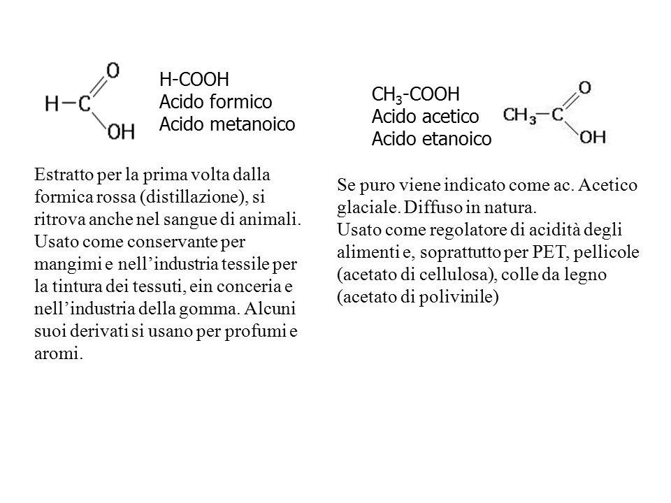 H-COOH Acido formico. Acido metanoico. CH3-COOH. Acido acetico. Acido etanoico.