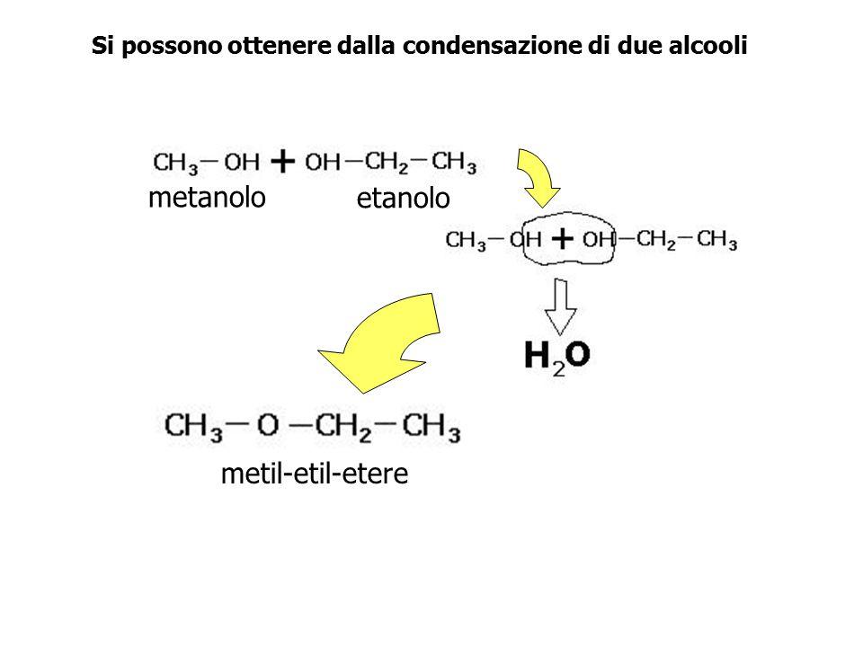 metanolo etanolo metil-etil-etere