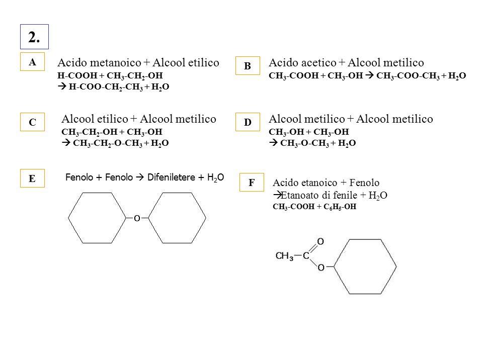 2. Acido metanoico + Alcool etilico Acido acetico + Alcool metilico