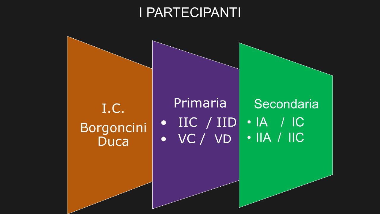Primaria Secondaria I PARTECIPANTI I.C. Borgoncini Duca IIC / IID