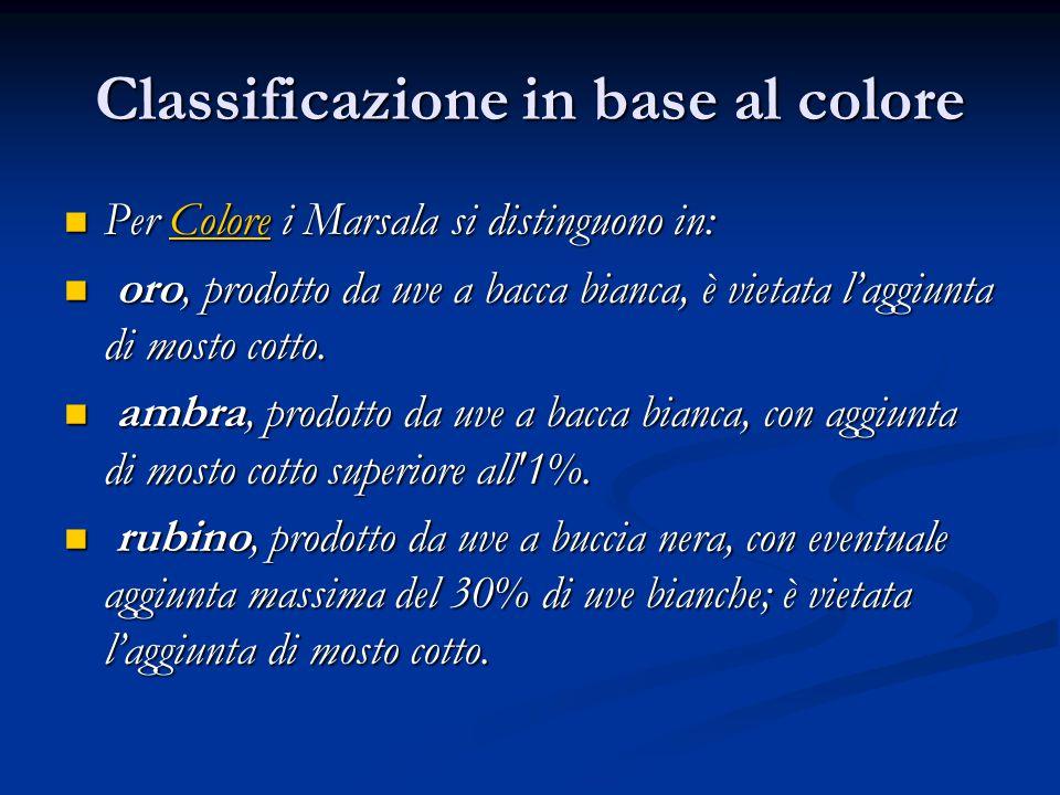 Classificazione in base al colore