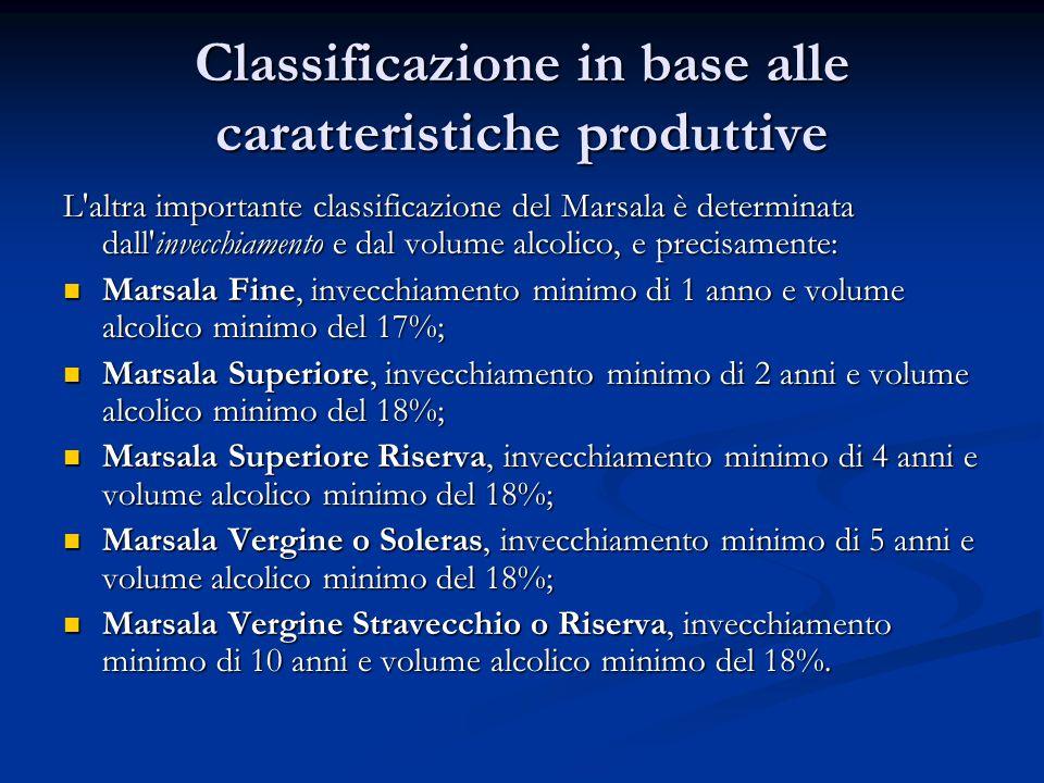 Classificazione in base alle caratteristiche produttive
