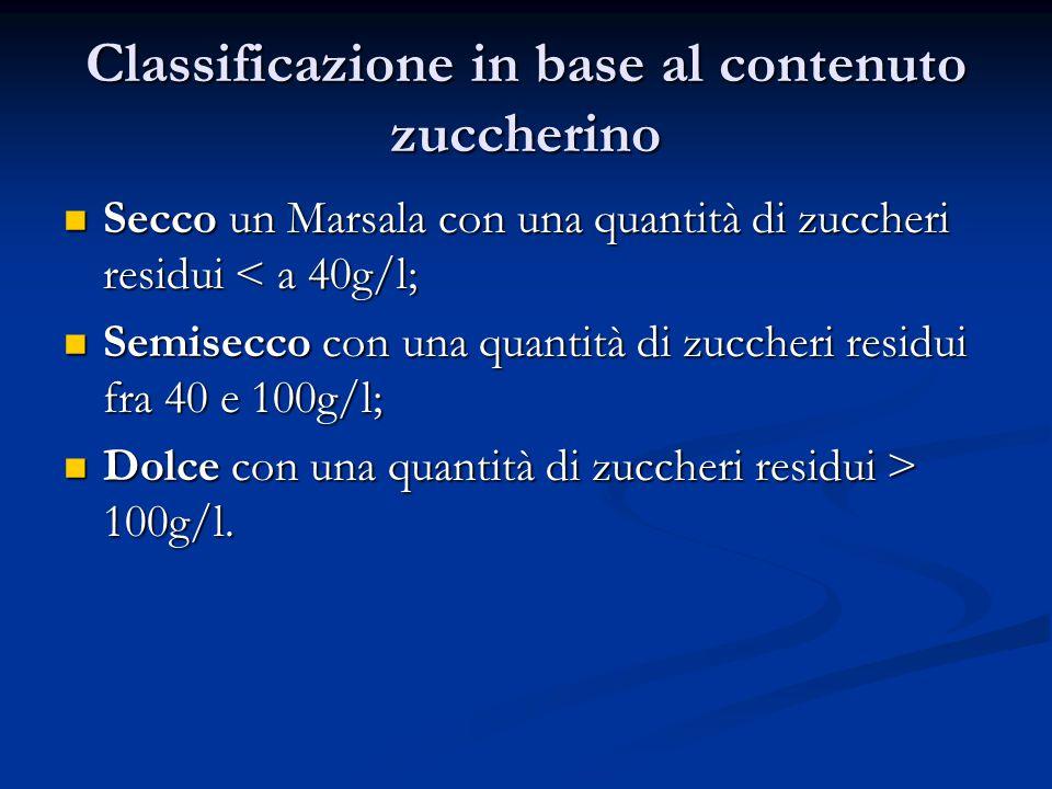 Classificazione in base al contenuto zuccherino