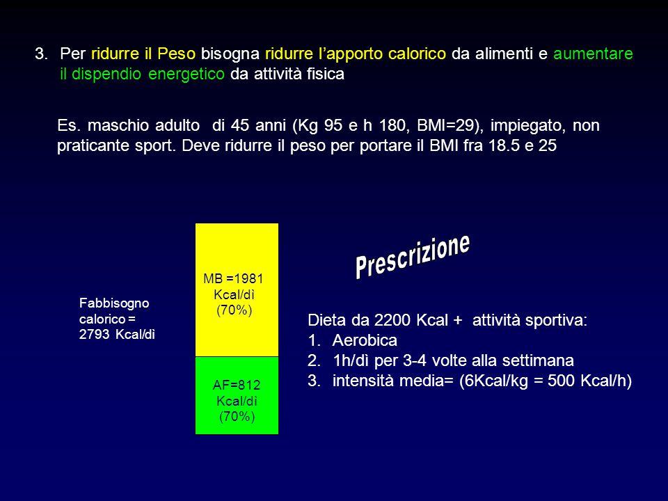Dieta da 2200 Kcal + attività sportiva: Aerobica