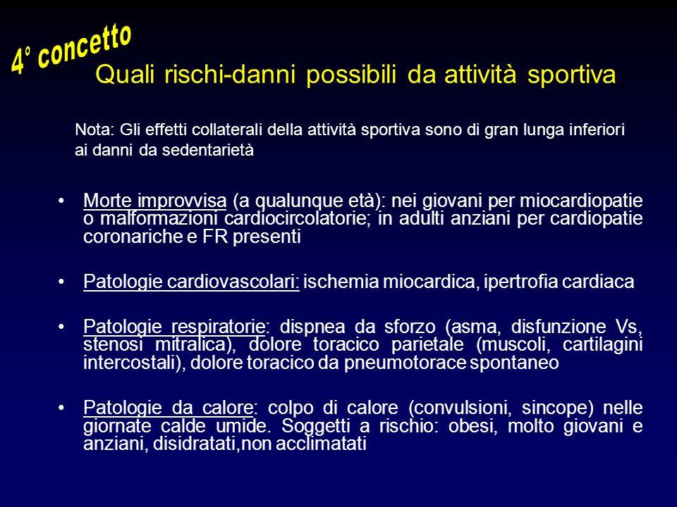 Quali rischi-danni possibili da attività sportiva