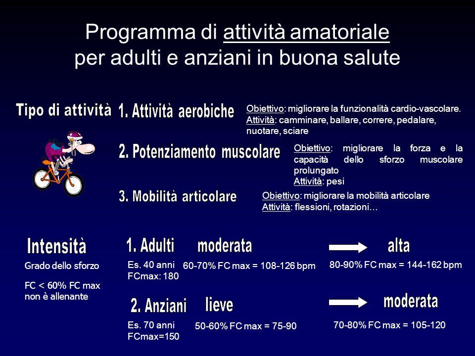 Programma di attività amatoriale per adulti e anziani in buona salute