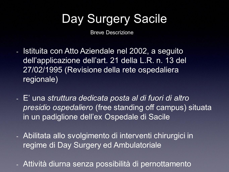 Day Surgery Sacile Breve Descrizione.