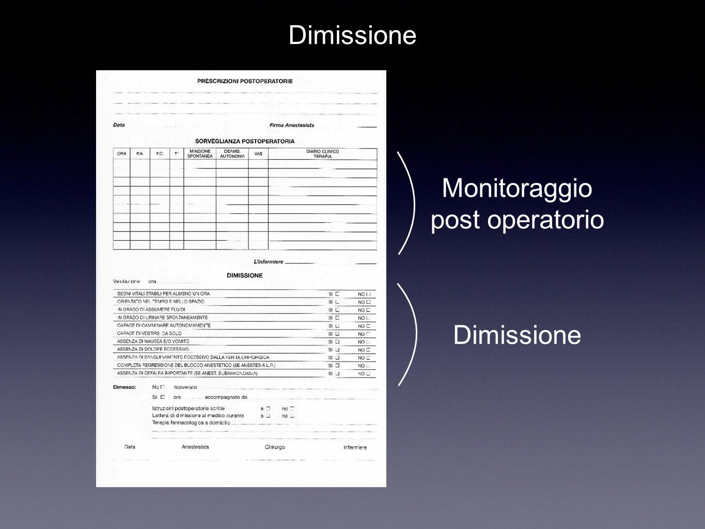 Dimissione Monitoraggio post operatorio Dimissione